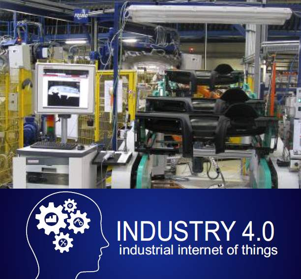 DashboardCheck AutomationTechnology Industry 4.0